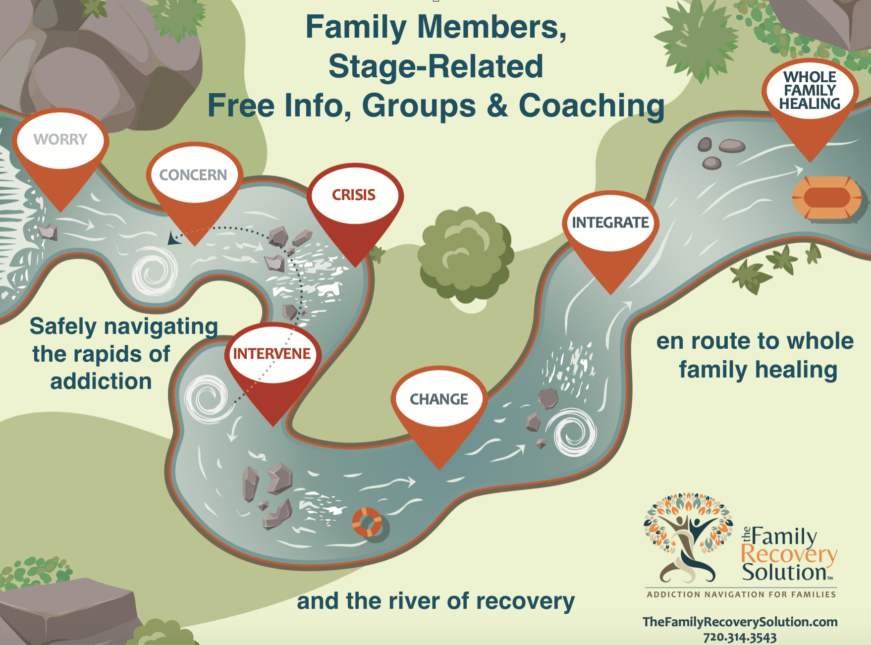 Home - The Family Recovery Solution